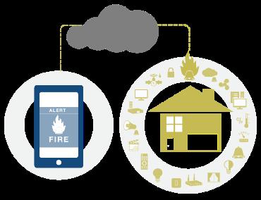 fastighetsautomation, z-wave, bluelan, wi-fi, hemsida, nätverk, it-support, it-support lund, it-support malmö, webbdesign lund, hemsida företag, dell, eset, microsoft, hp,